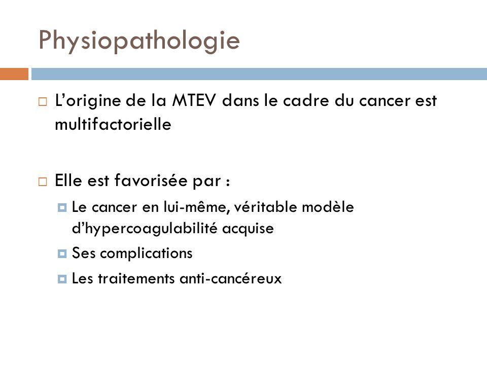 Physiopathologie L'origine de la MTEV dans le cadre du cancer est multifactorielle. Elle est favorisée par :