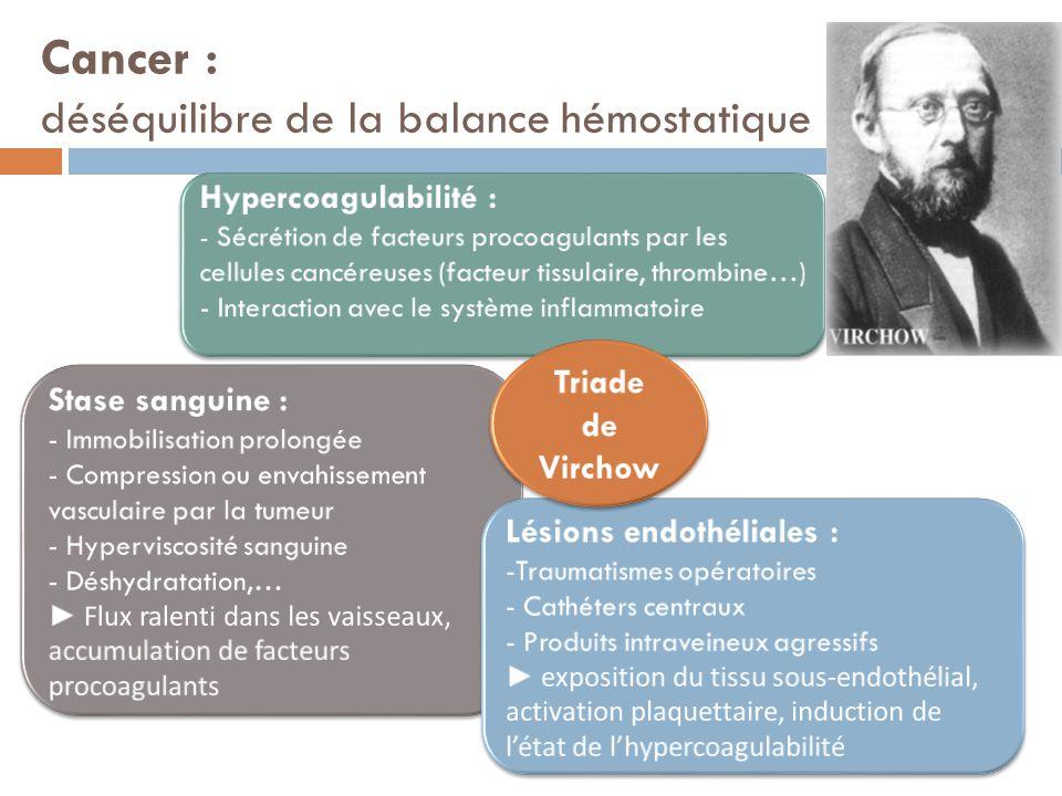 Cancer : déséquilibre de la balance hémostatique