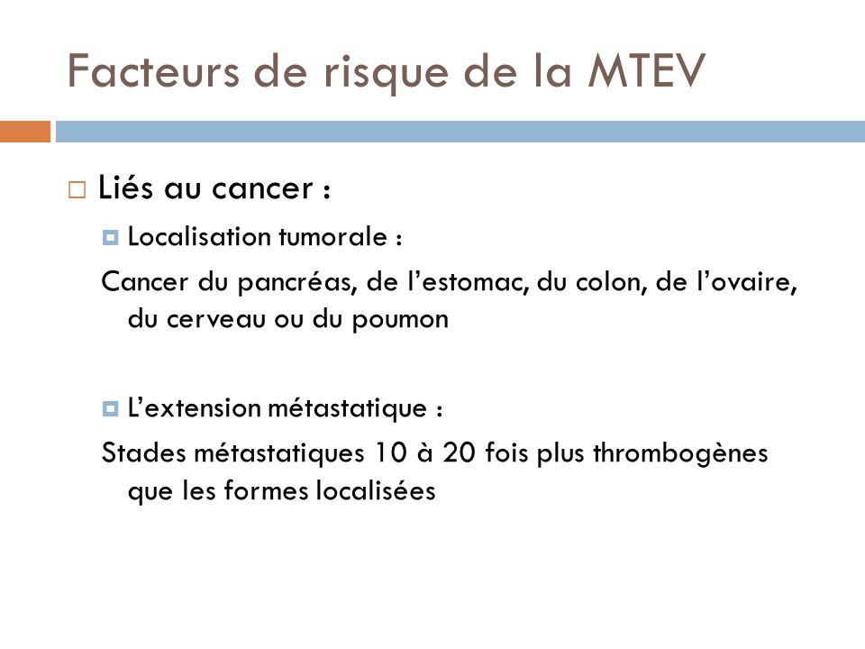 Facteurs de risque de la MTEV