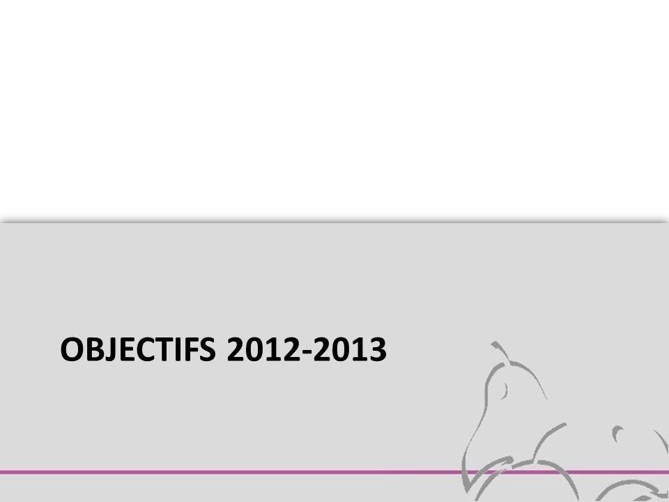 Objectifs 2012-2013