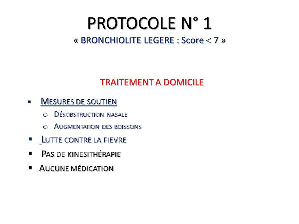 PROTOCOLE N° 1 « BRONCHIOLITE LEGERE : Score  7 »