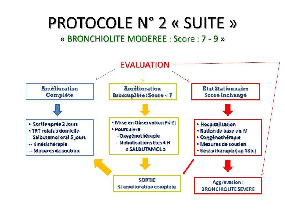 PROTOCOLE N° 2 « SUITE » « BRONCHIOLITE MODEREE : Score : 7 - 9 »
