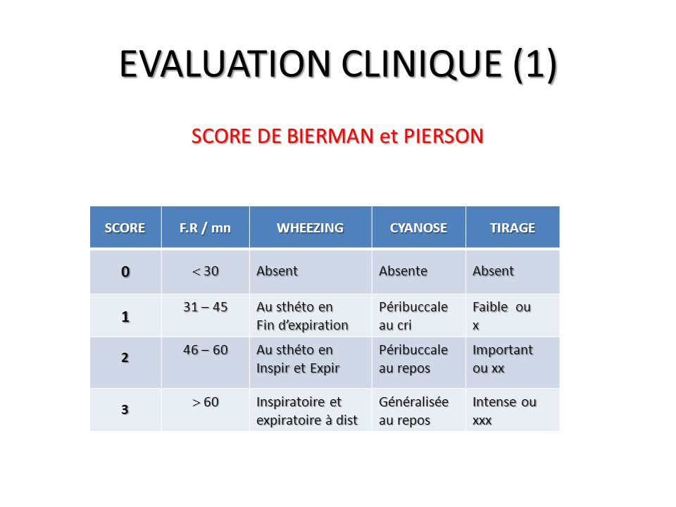 EVALUATION CLINIQUE (1)