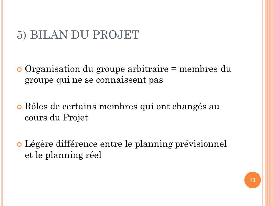 5) BILAN DU PROJET Organisation du groupe arbitraire = membres du groupe qui ne se connaissent pas.