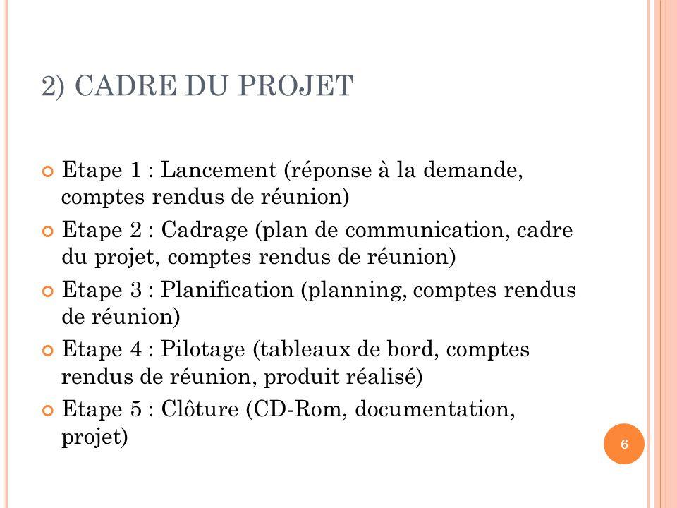 2) CADRE DU PROJET Etape 1 : Lancement (réponse à la demande, comptes rendus de réunion)