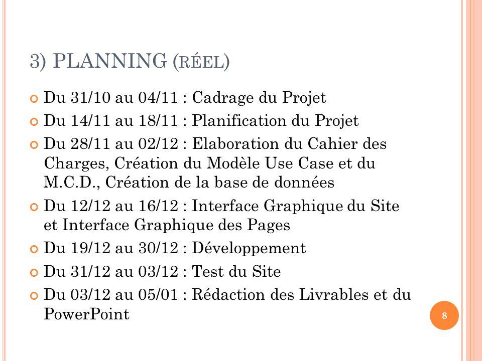 3) PLANNING (réel) Du 31/10 au 04/11 : Cadrage du Projet