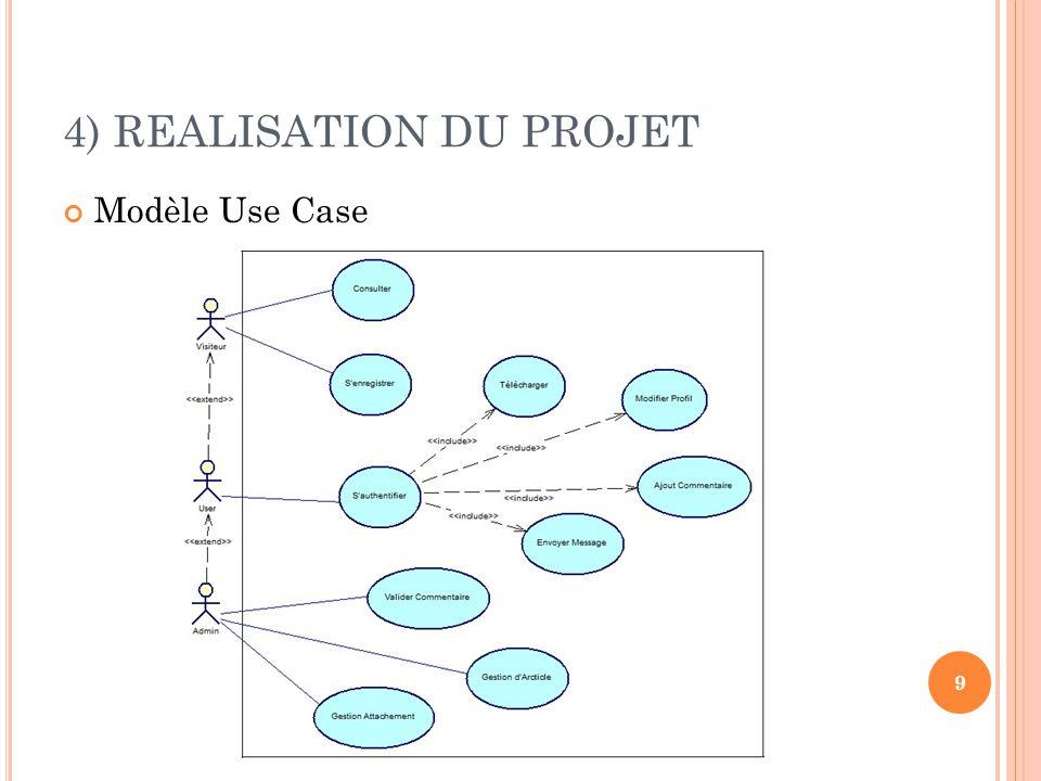 4) REALISATION DU PROJET