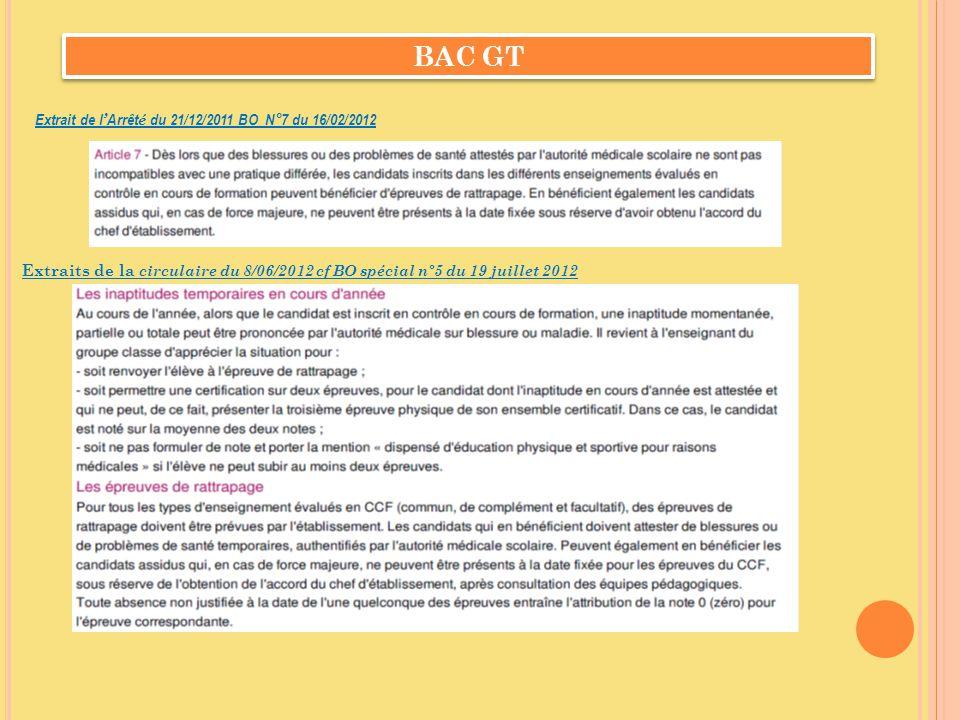 BAC GT Extrait de l'Arrêté du 21/12/2011 BO N°7 du 16/02/2012