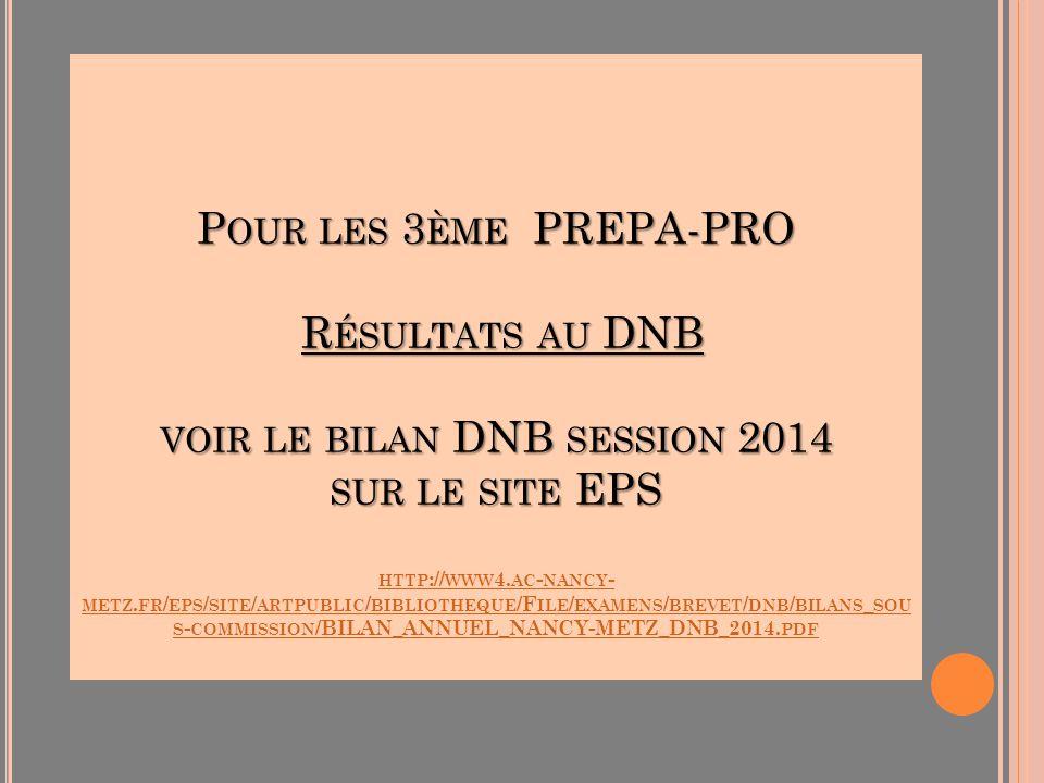 Pour les 3ème PREPA-PRO Résultats au DNB voir le bilan DNB session 2014 sur le site EPS http://www4.ac-nancy-metz.fr/eps/site/artpublic/bibliotheque/File/examens/brevet/dnb/bilans_sous-commission/BILAN_ANNUEL_NANCY-METZ_DNB_2014.pdf