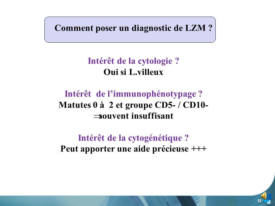 Comment poser un diagnostic de LZM