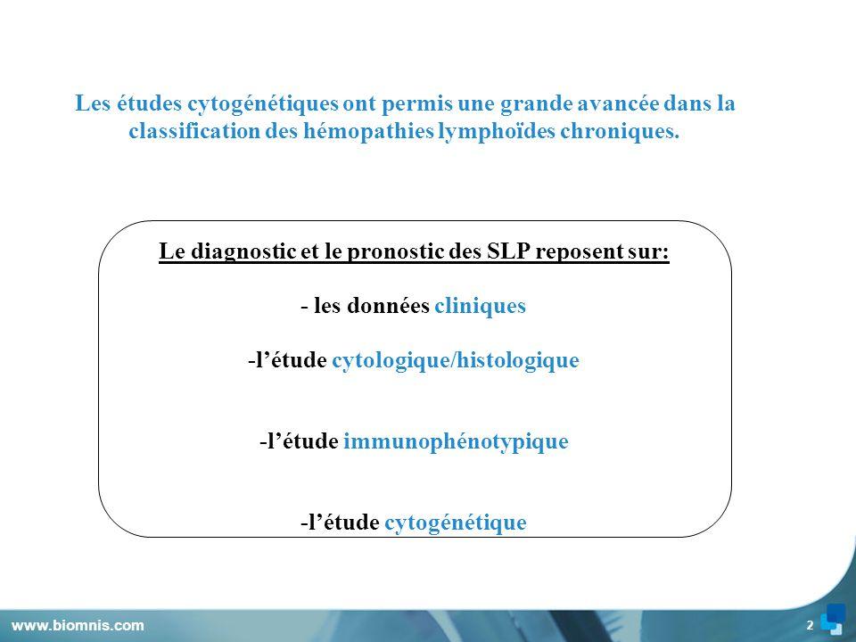 Le diagnostic et le pronostic des SLP reposent sur: