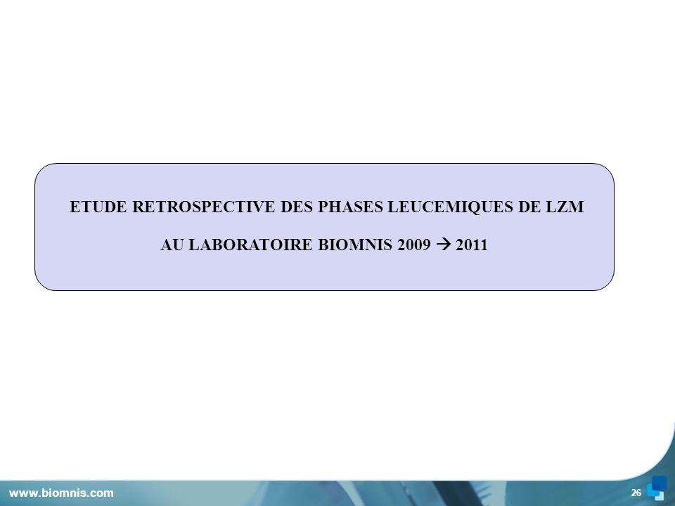 ETUDE RETROSPECTIVE DES PHASES LEUCEMIQUES DE LZM