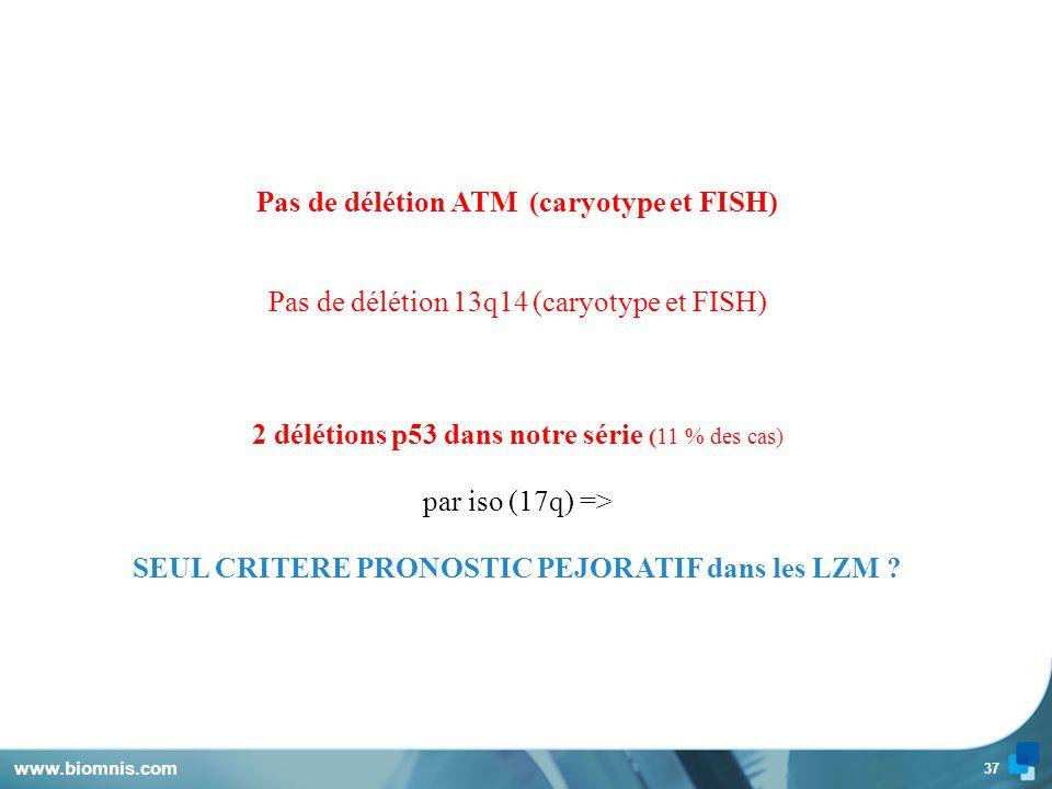 Pas de délétion ATM (caryotype et FISH)