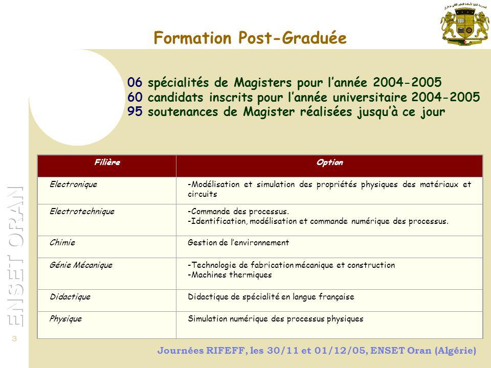 Formation de Post-Graduation … Formation Post-Graduée