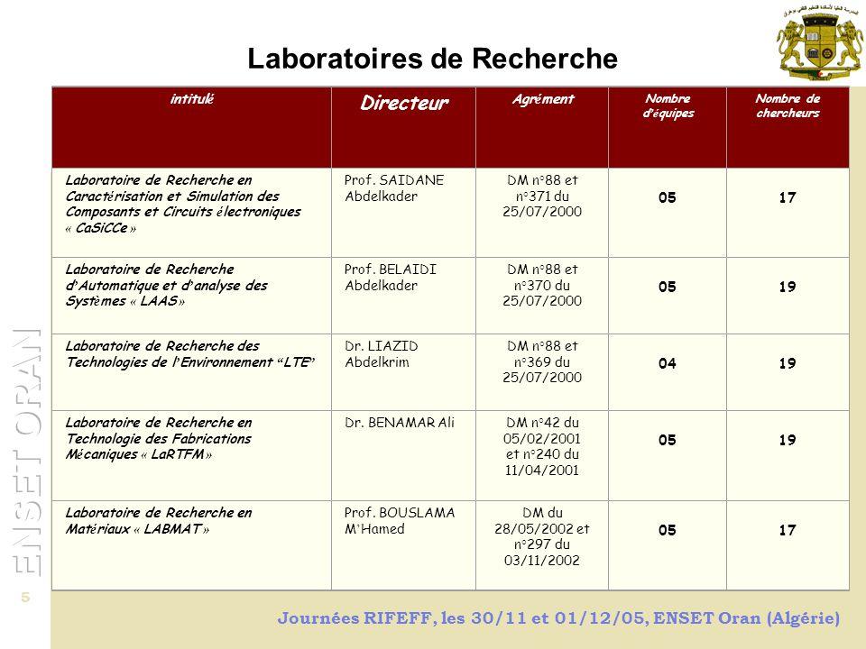 Laboratoires de Recherche