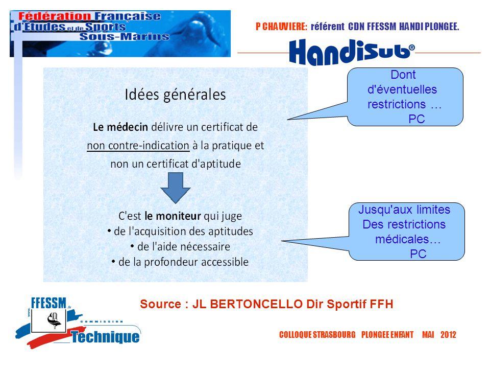 Source : JL BERTONCELLO Dir Sportif FFH