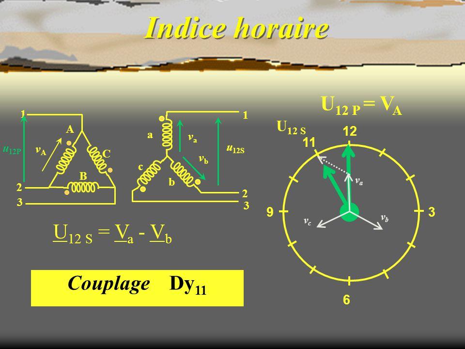 Indice horaire U12 P = VA U12 S = Va - Vb Couplage Dy11 U12 S 12 11 9