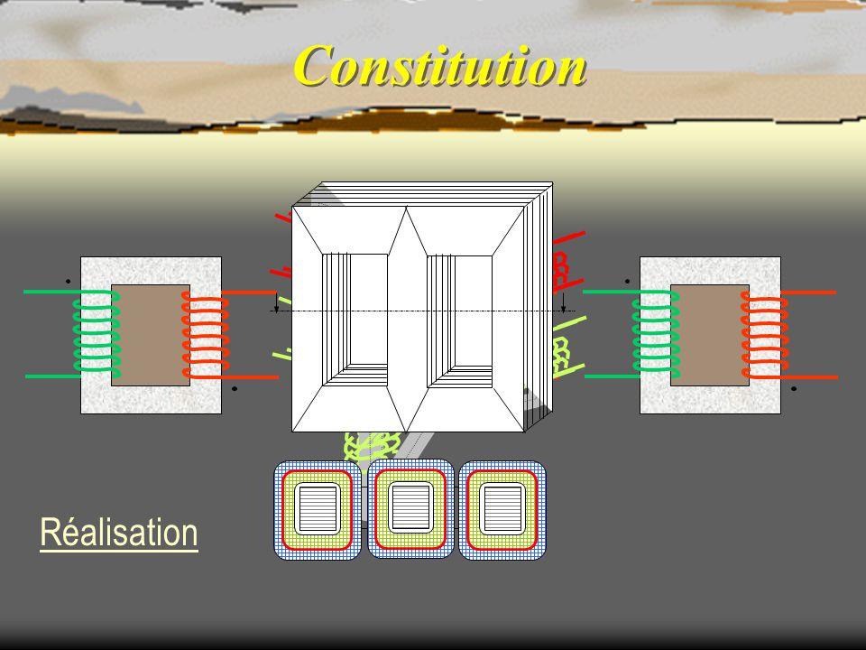 Constitution Réalisation