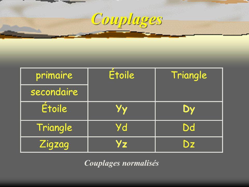 Couplages primaire Étoile Triangle secondaire Yy Dy Yd Dd Zigzag Yz Dz