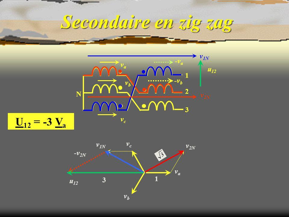 Secondaire en zig zag U12 = -3 Va v1N -va va u12 1 -vb vb 2 N v2N 3 vc
