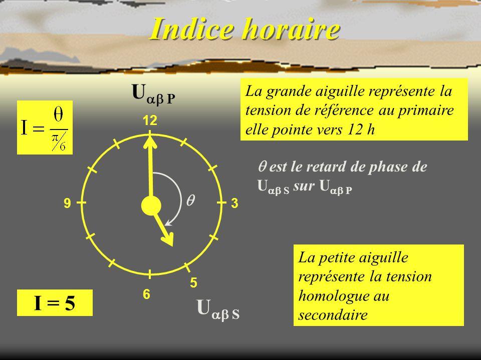 Indice horaire U P I = 5 U S