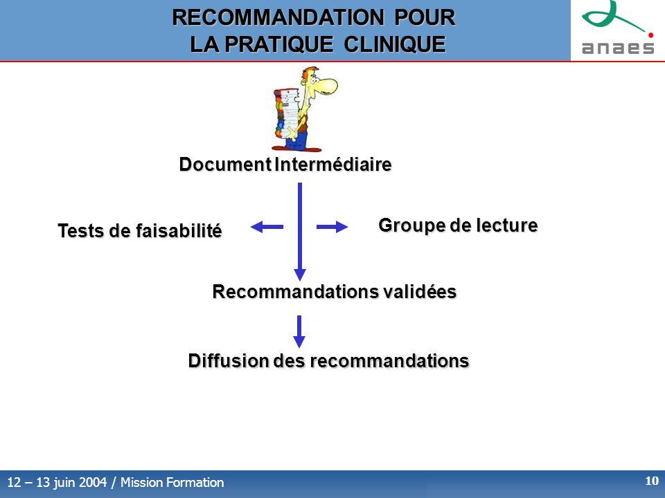 Diffusion des recommandations