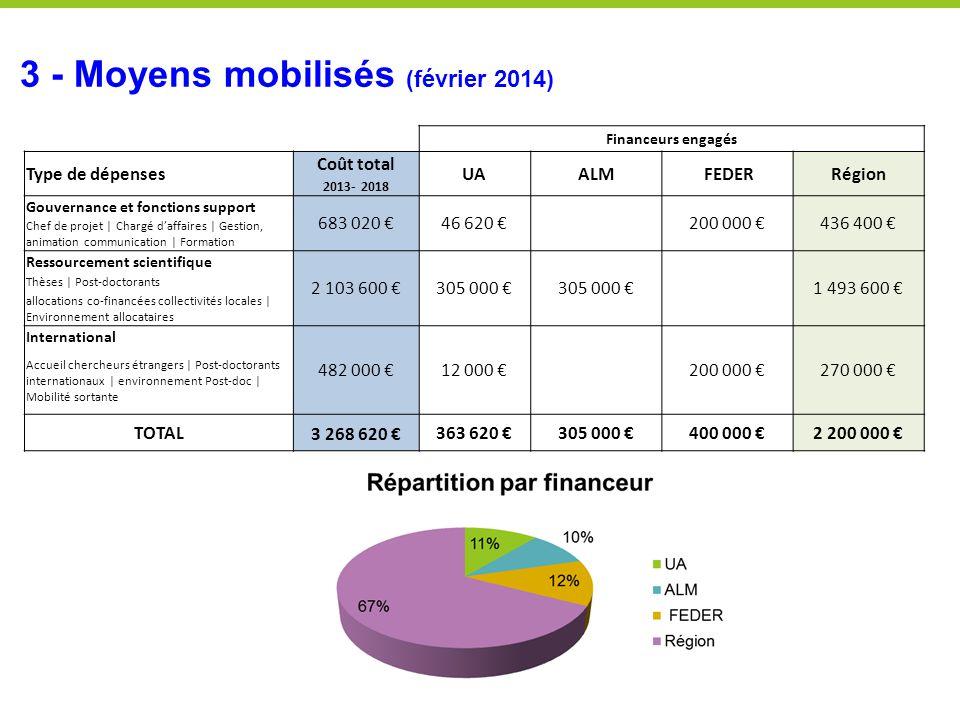 3 - Moyens mobilisés (février 2014)