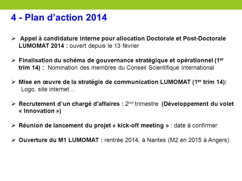 4 - Plan d'action 2014 Appel à candidature interne pour allocation Doctorale et Post-Doctorale LUMOMAT 2014 : ouvert depuis le 13 février.