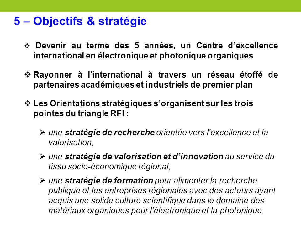 5 – Objectifs & stratégie