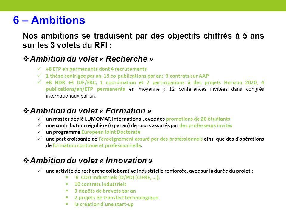 6 – Ambitions Nos ambitions se traduisent par des objectifs chiffrés à 5 ans sur les 3 volets du RFI :