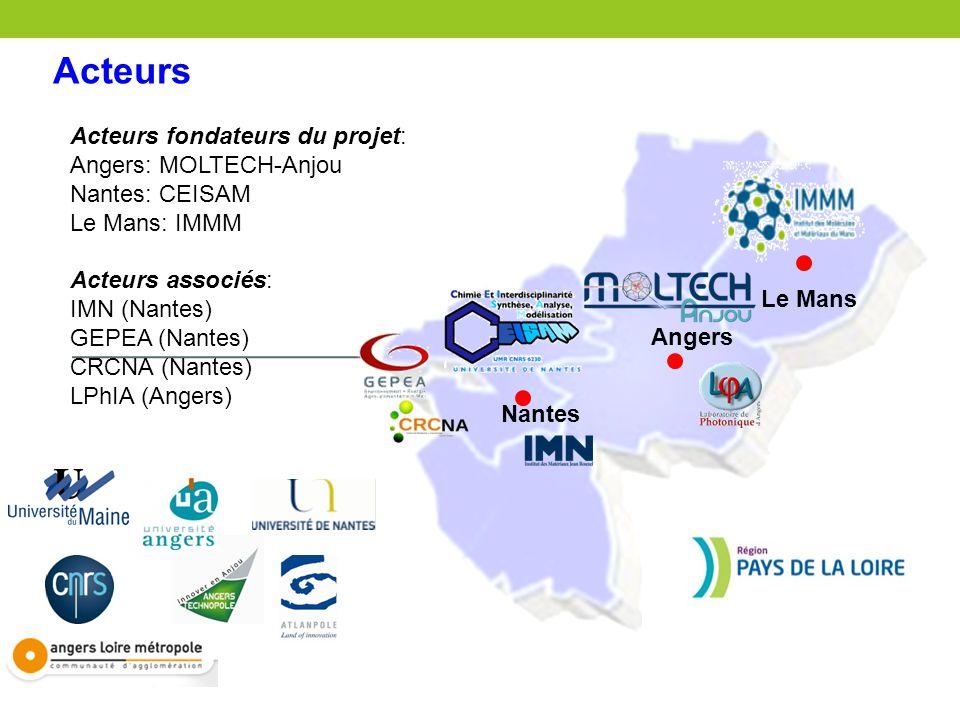 Acteurs Acteurs fondateurs du projet: Angers: MOLTECH-Anjou