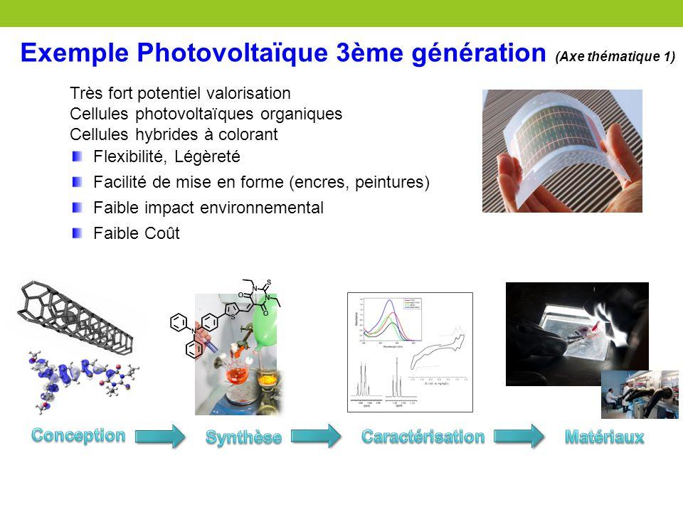 Exemple Photovoltaïque 3ème génération (Axe thématique 1)