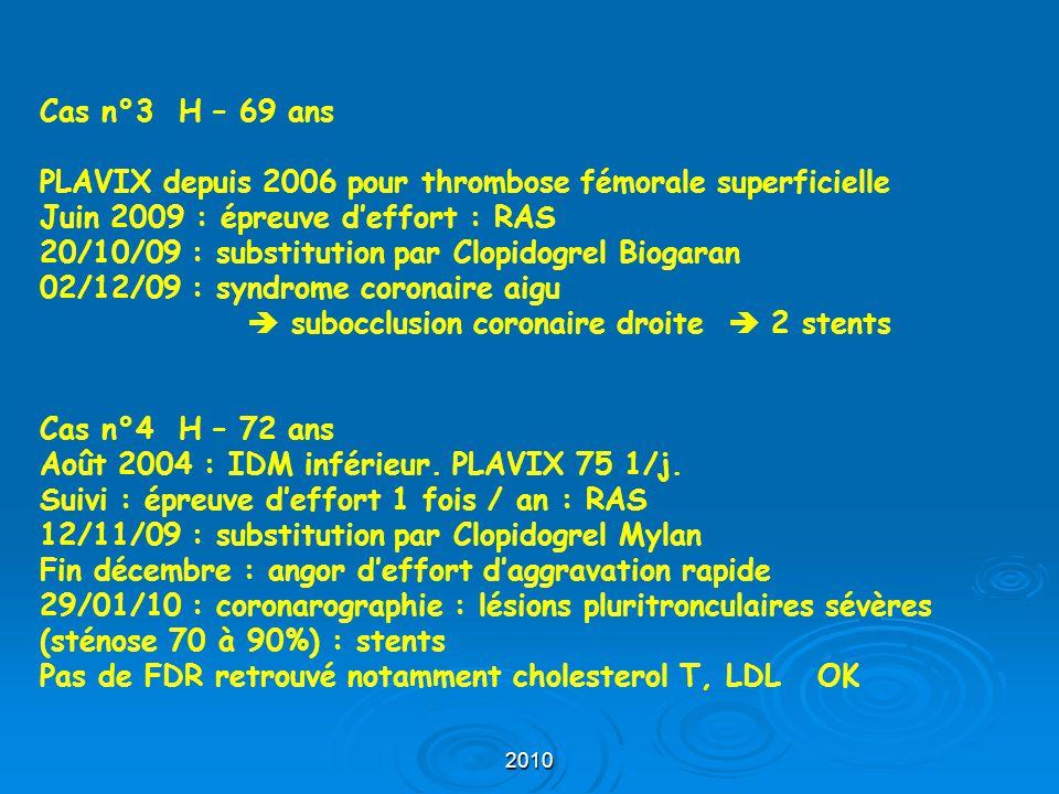 PLAVIX depuis 2006 pour thrombose fémorale superficielle