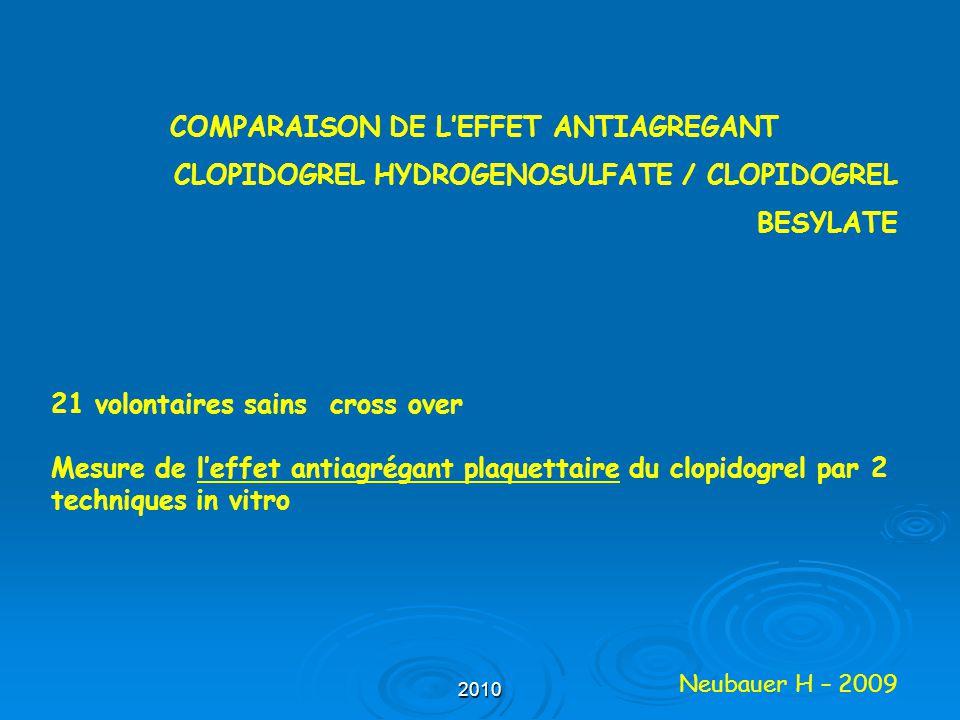 COMPARAISON DE L'EFFET ANTIAGREGANT
