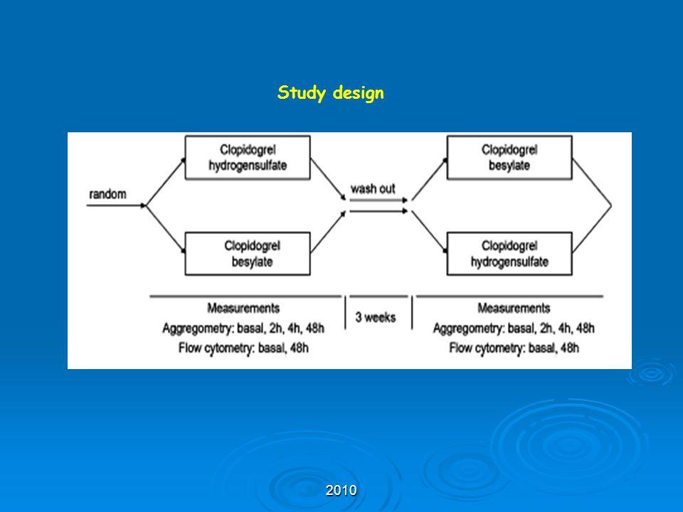Study design 2010