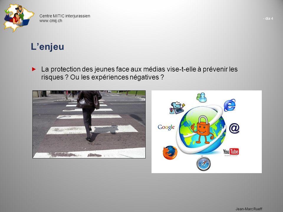 L'enjeu La protection des jeunes face aux médias vise-t-elle à prévenir les risques Ou les expériences négatives