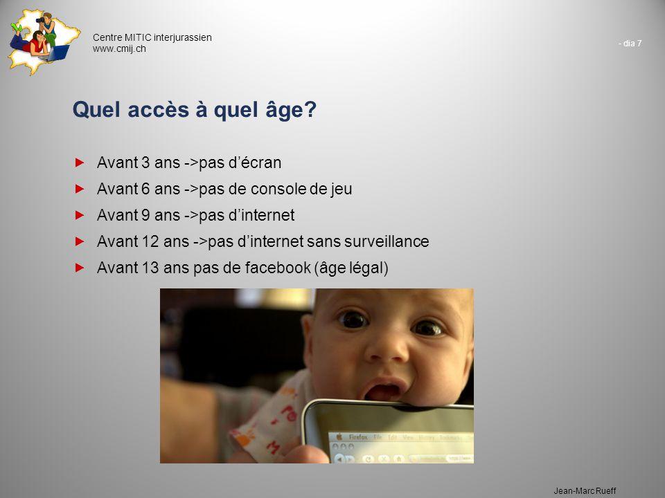 Quel accès à quel âge Avant 3 ans ->pas d'écran