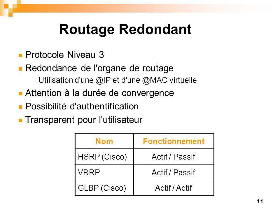 Routage Redondant Protocole Niveau 3 Redondance de l organe de routage
