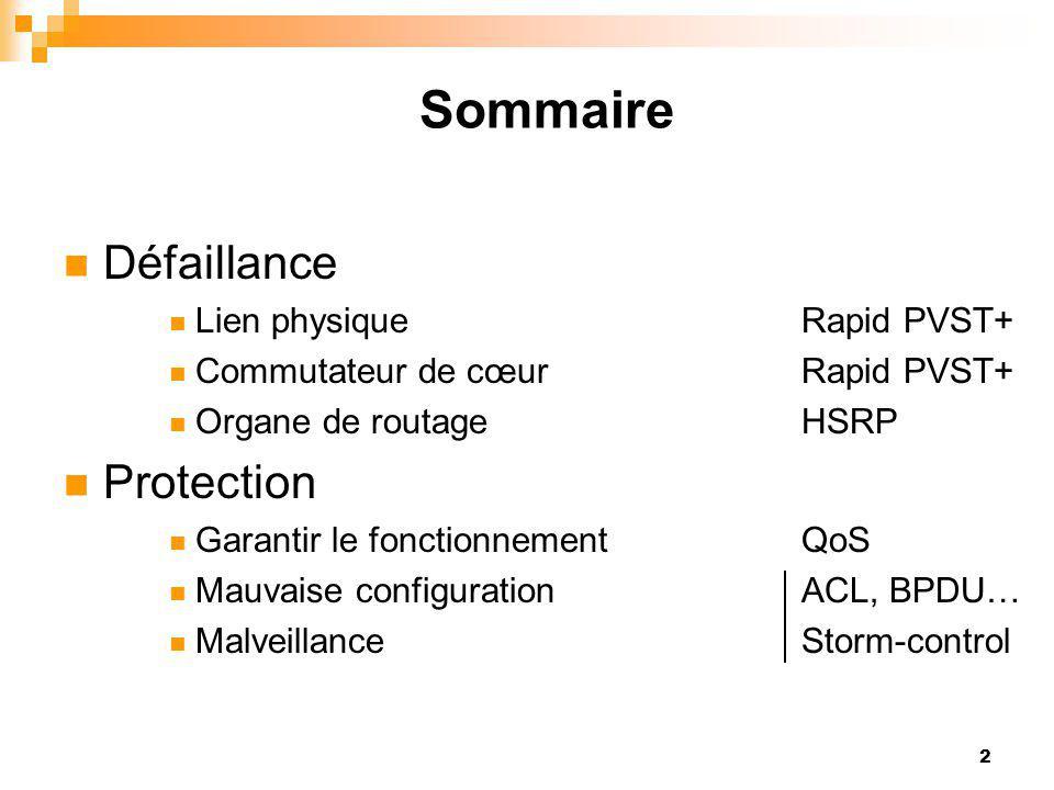 Sommaire Défaillance Protection Lien physique Rapid PVST+
