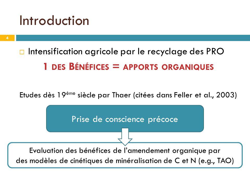Introduction 1 des Bénéfices = apports organiques