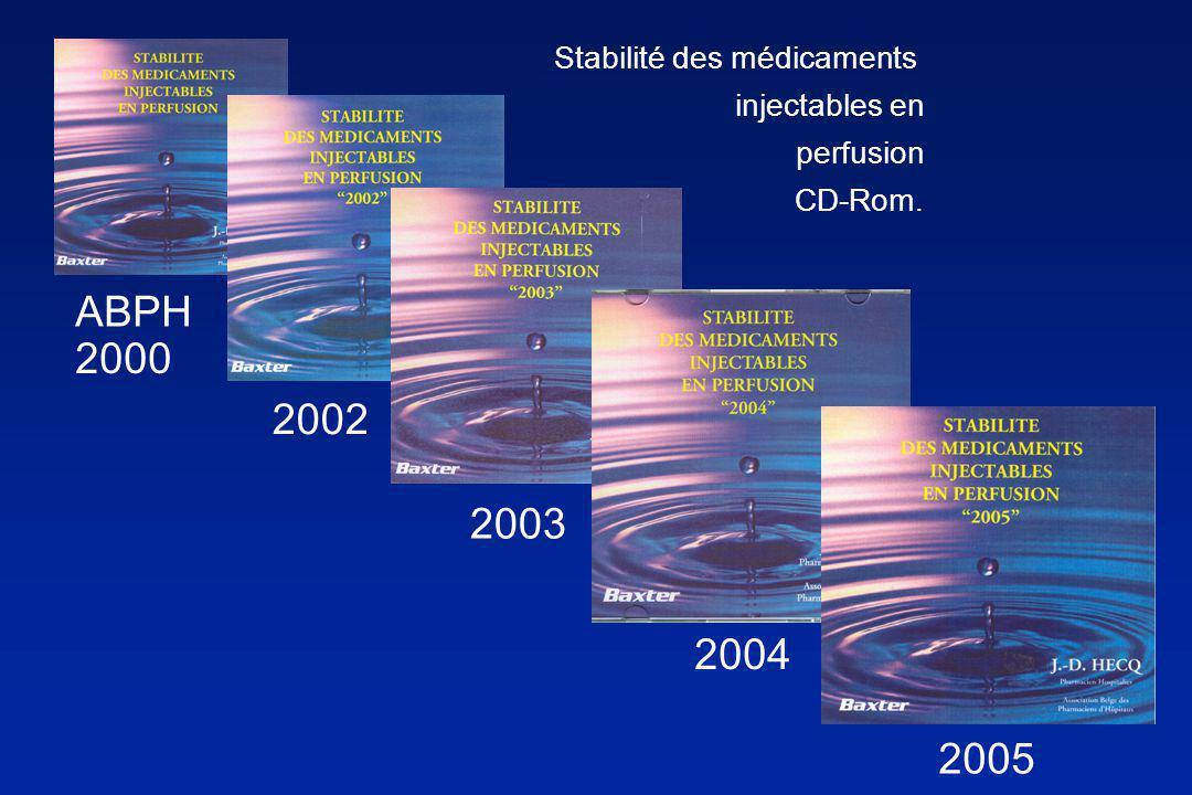 ABPH 2000 2002 2003 2004 2005 Stabilité des médicaments injectables en