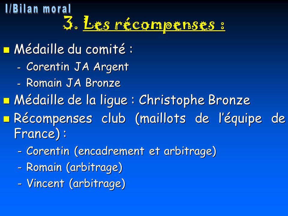 3. Les récompenses : I/Bilan moral Médaille du comité :