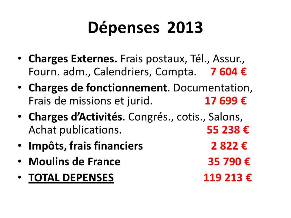 Dépenses 2013 Charges Externes. Frais postaux, Tél., Assur., Fourn. adm., Calendriers, Compta. 7 604 €