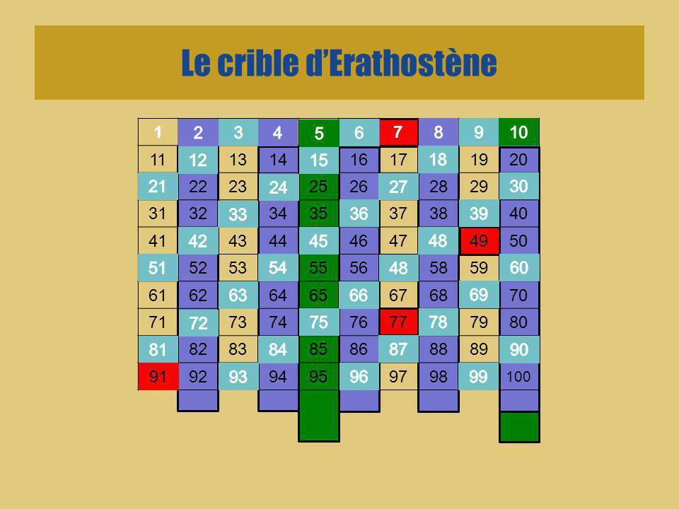 Le crible d'Erathostène