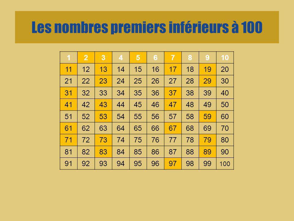 Les nombres premiers inférieurs à 100