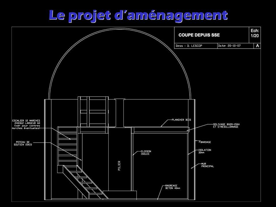 Le projet d'aménagement