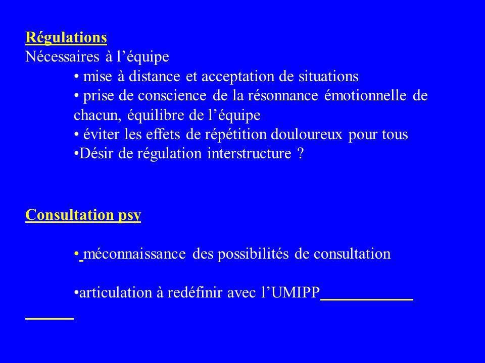 Régulations Nécessaires à l'équipe. mise à distance et acceptation de situations.