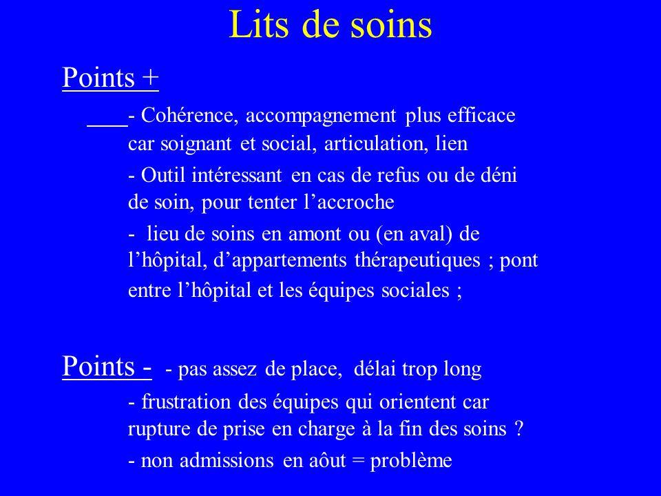 Lits de soins Points + - Cohérence, accompagnement plus efficace car soignant et social, articulation, lien.
