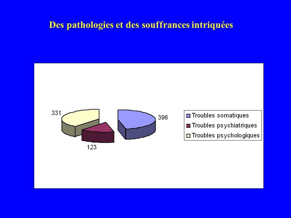 Des pathologies et des souffrances intriquées