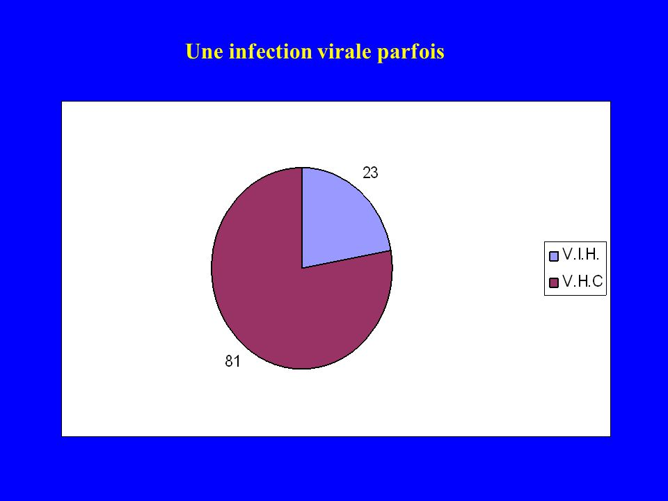 Une infection virale parfois